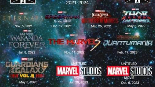 Студия Marvel рассекретила даты премьер своих полнометражных проектов до 2024 года